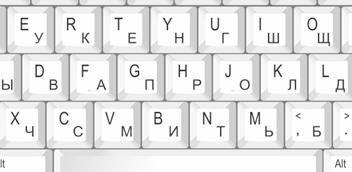 Как написать секс на клавиатуре нами